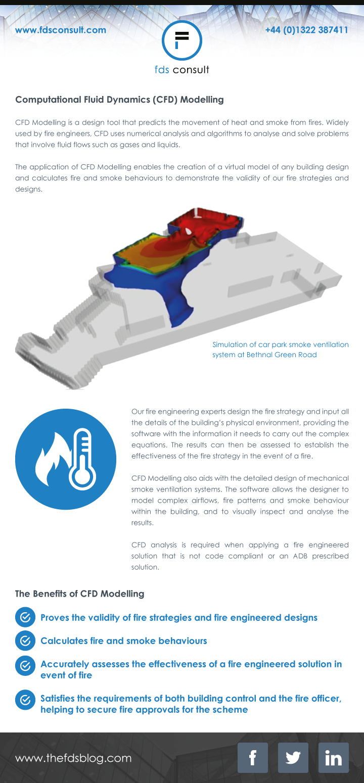 Benefits of CFD modelling